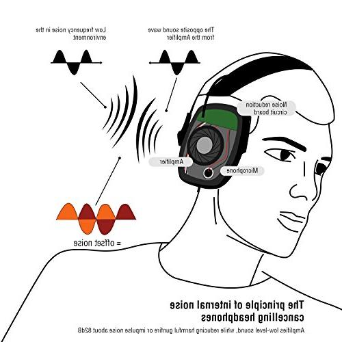 New Shooting Earmuff, Awesafe Reduction Sound Electronic Ear NRR for and